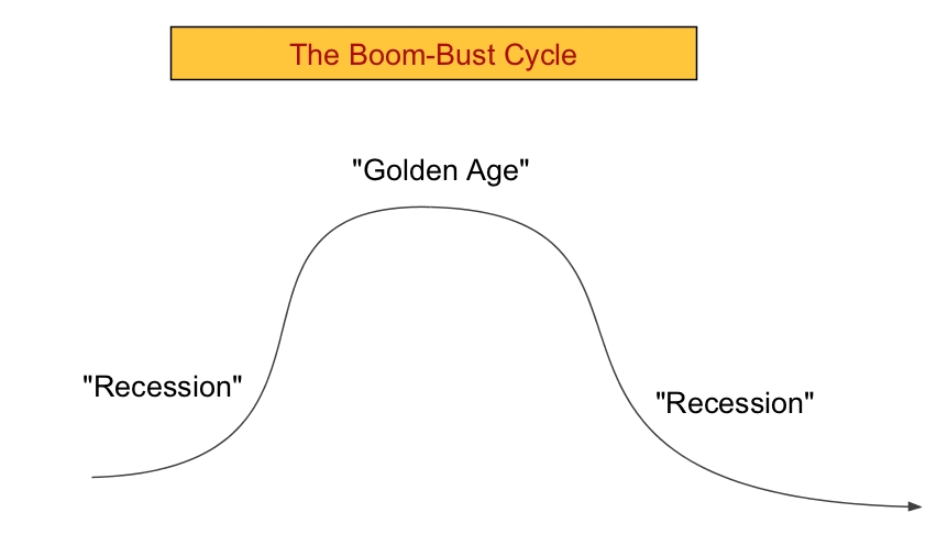Boom-Bust-Cycle1